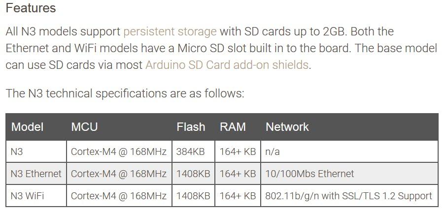 Netduino3 features