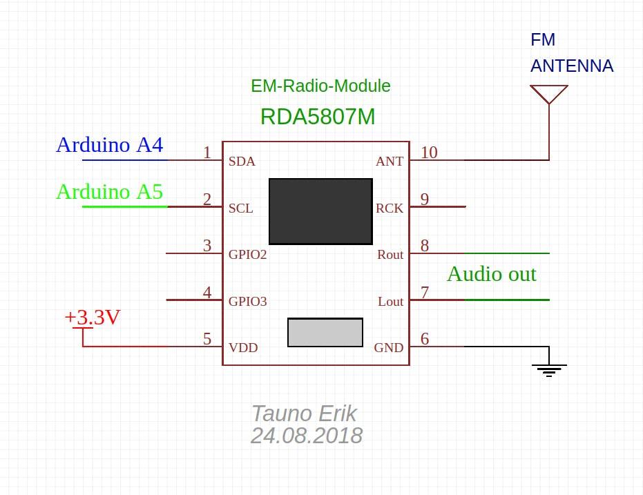 RDA5807M schematic