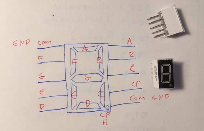 Common Cathode 7-segment LED