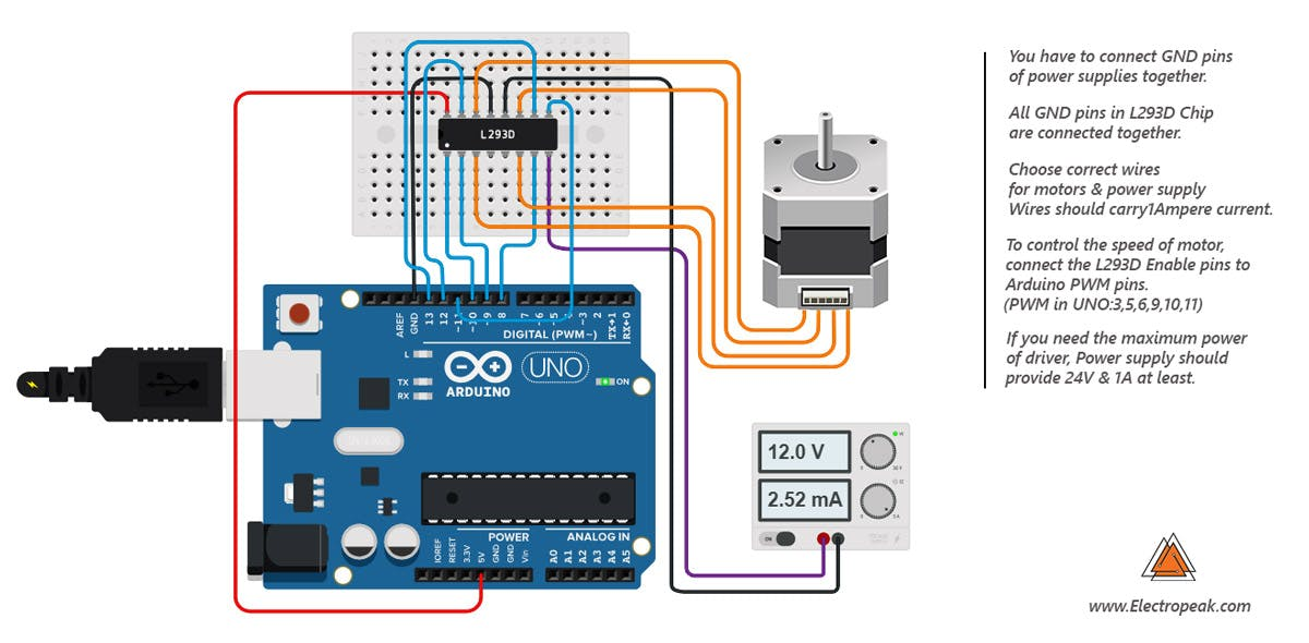 Terrific The Beginners Guide To Control Motors By Arduino And L293D Wiring 101 Capemaxxcnl