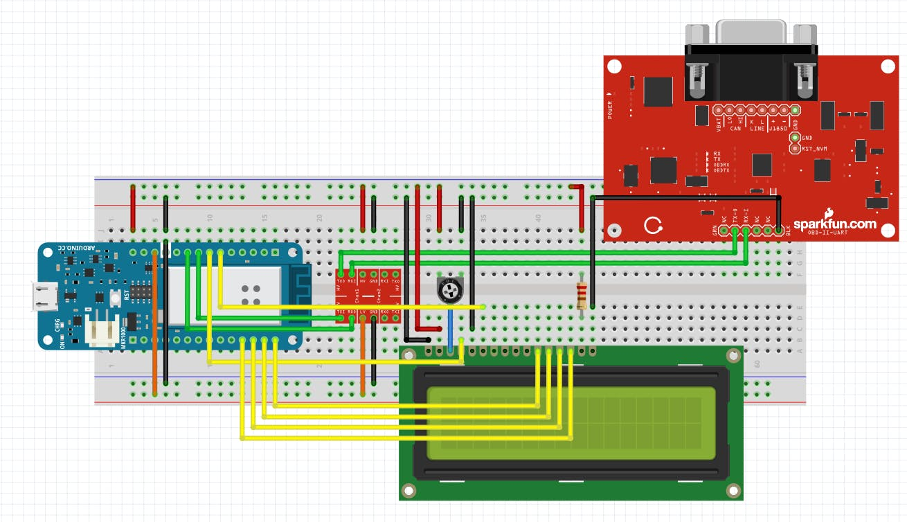 IoT4Car bread board connection, created in Frizling.