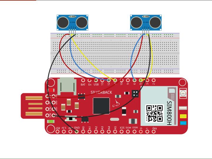 Hand Gesture Control Using Surilli GSM and Python