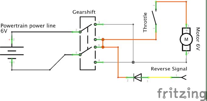 Powertrain rewired
