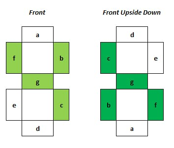 Transfer Function: Front Upside Down