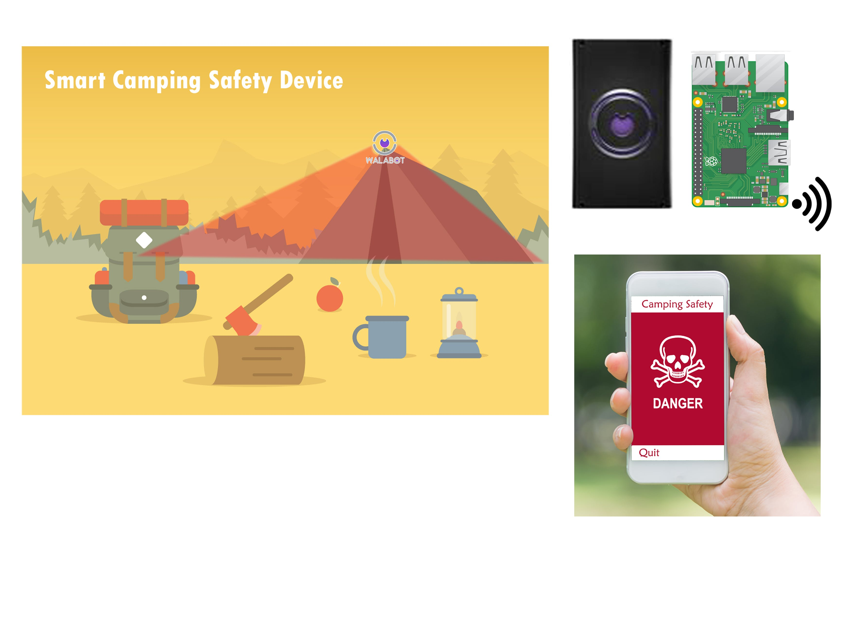 Walabot Powered Smart Camping Safety Device Powered Smart Camping Safety Device Powered Smart Camping Safety Device device and apps vHoiP2XLzj