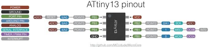 ATtiny13 Pinout
