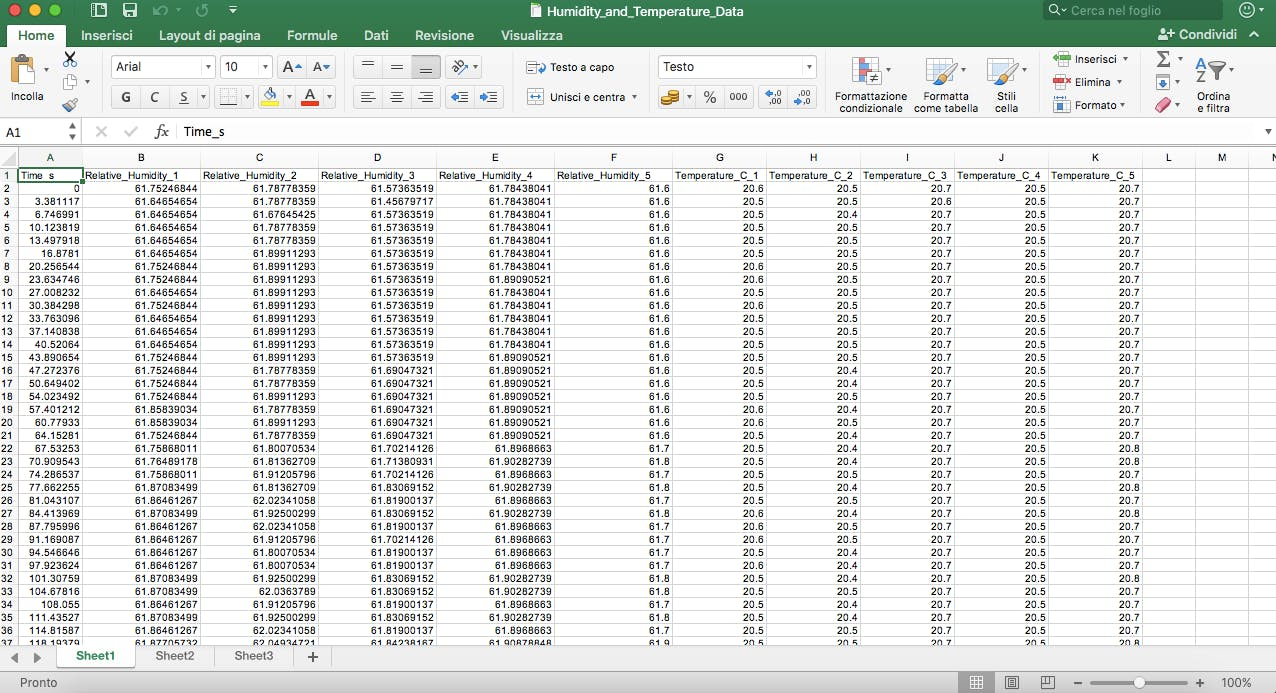 Exported data on a spreadsheet file