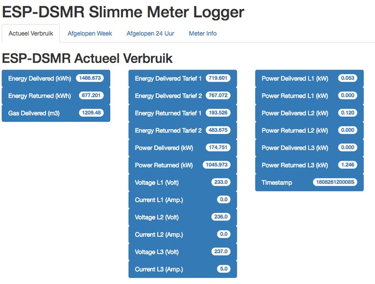 Actual (real-time) data from the Smart Meter