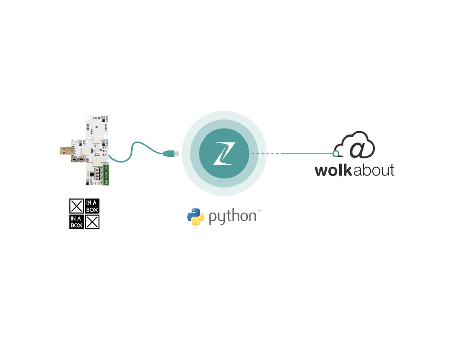 Prototyping with WolkAbout IoT Platform, Zerynth and XinaBox