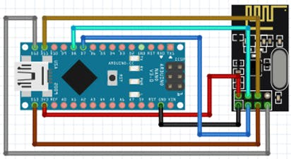 Wiring diagram for RF24 module and Arduino Nano