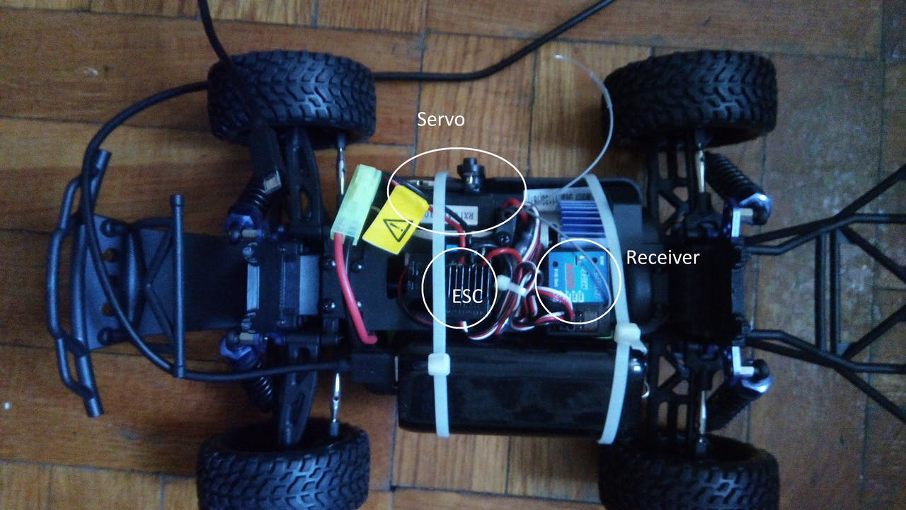 Autonomous Driving AI for Donkey Car Garbage Collector - Hackster io