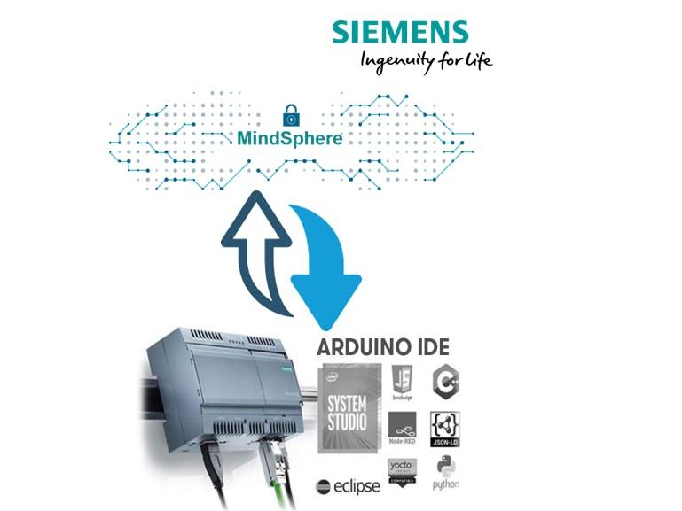 Siemens IoT: Data Flow from IoT2040 to Mindsphere - Hackster io