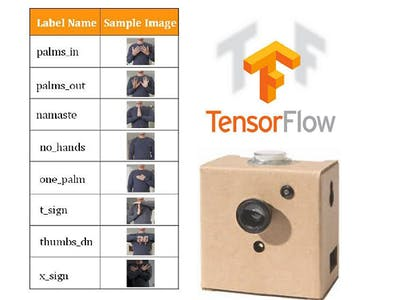 Transfer Learning Model on Google AIY Vision Kit
