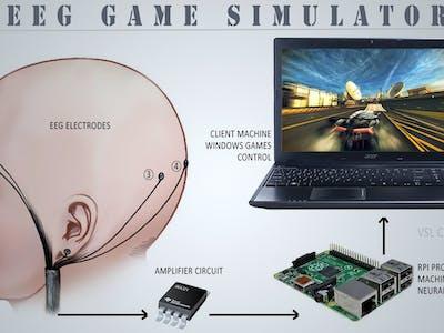 Brain Game Simulator