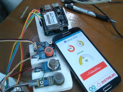 Indoor Air Quality Monitoring System