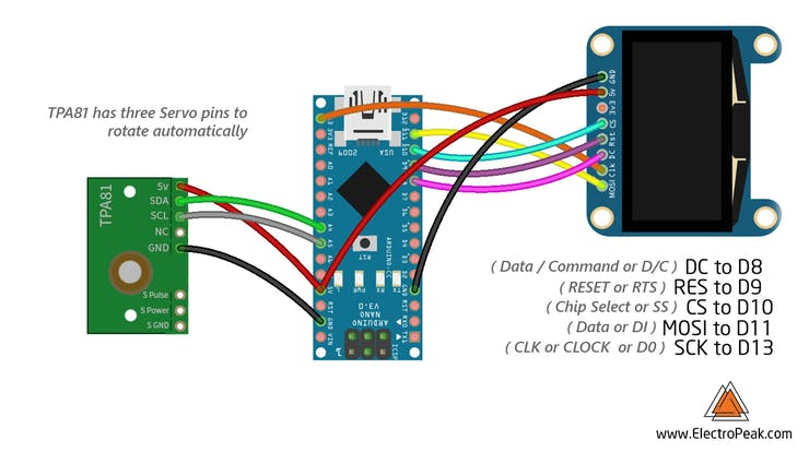 Motion detection circuit by TPA81