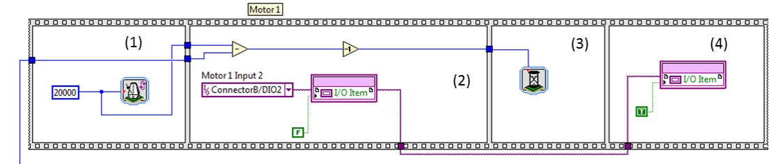 How To Program An Nxt Segway Labviewlasopafs