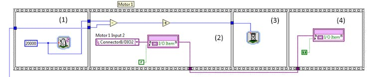 PWM sequence structure
