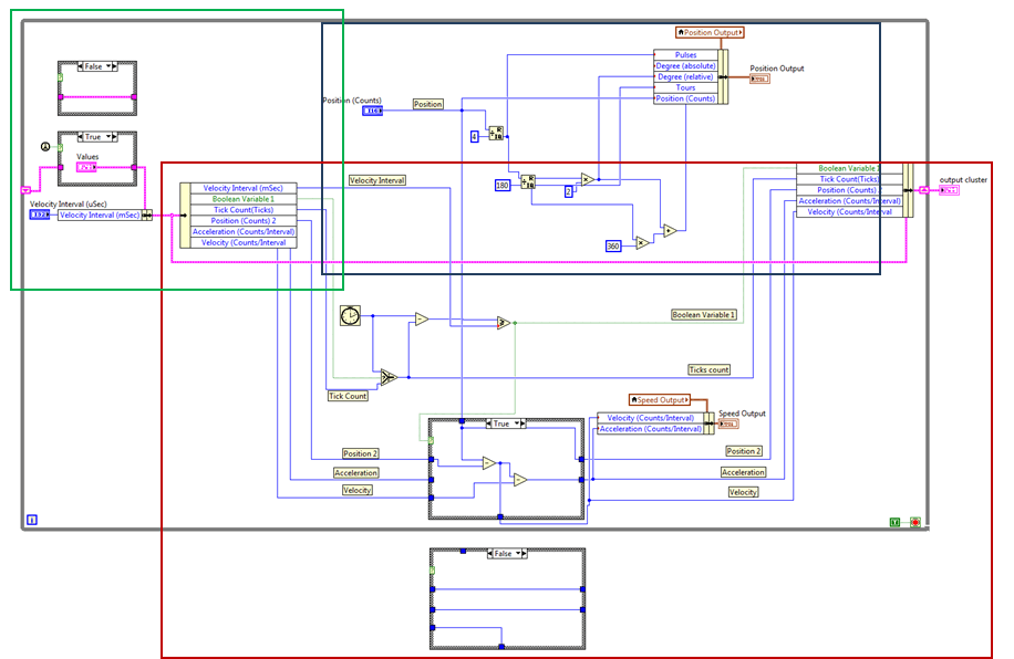 Overview of the real-time encoder code