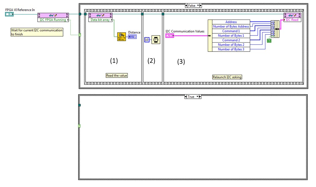 Real-time code for I2C communication with ultrasonic sensor