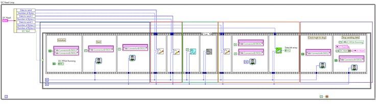FPGA code for I2C communication