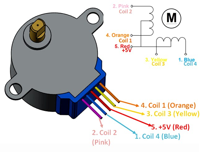 Stepper motor