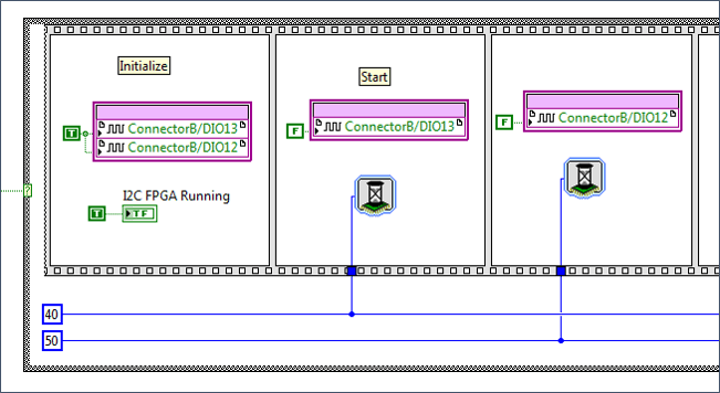 Start condition of the I2C communication