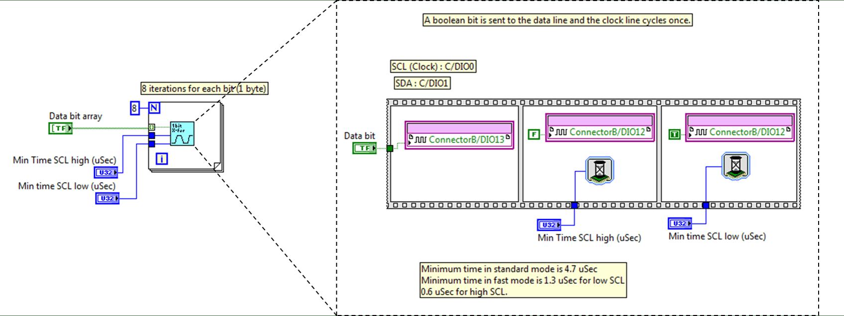 1-byte transfer sub-vi