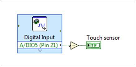 Touch sensor sub-vi