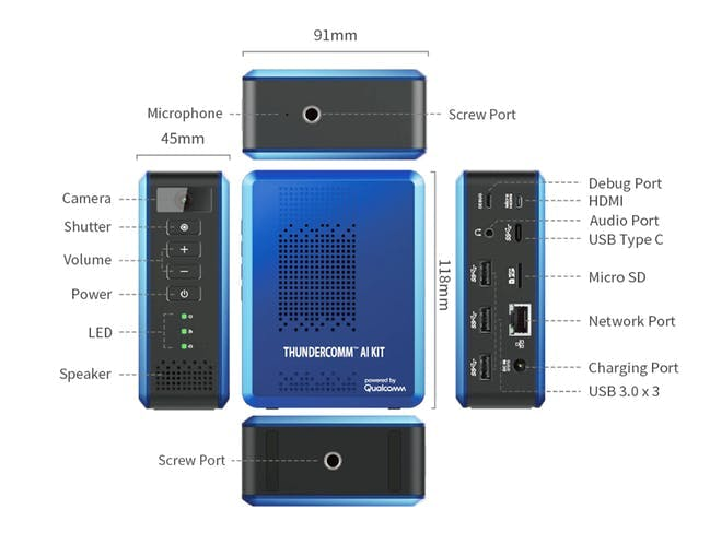 Thundercomm AI Kit