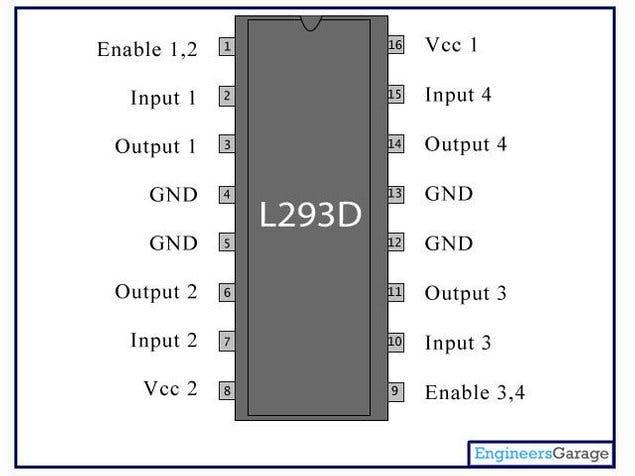 L293D diagram