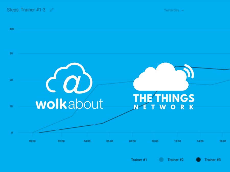 Visualizing TTN Device Data with WolkAbout IoT Platform
