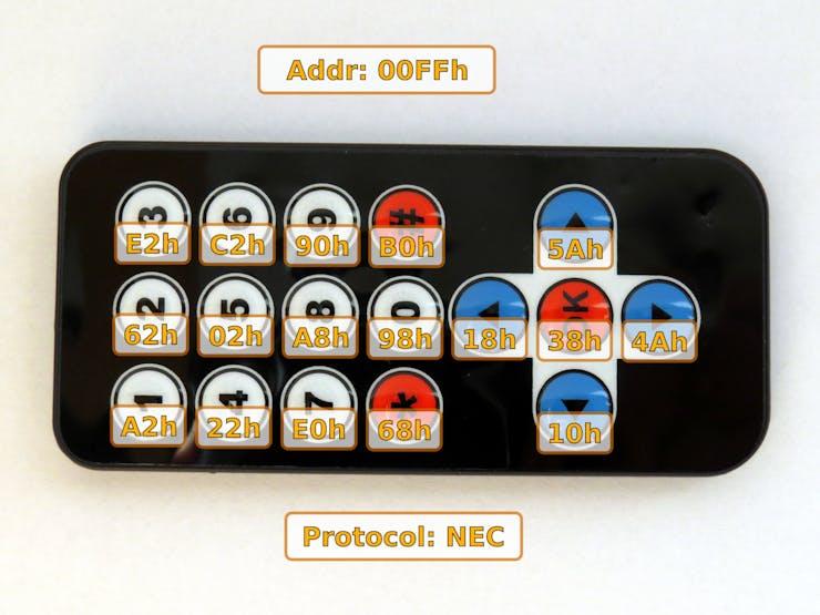 Remote control codes.