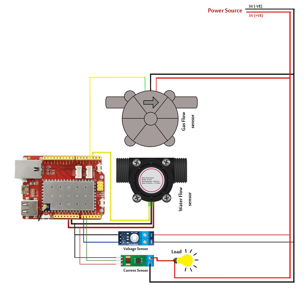 Utility Usages Monitoring System Based On Internet Of Things Electronic Load Circuit Diagram