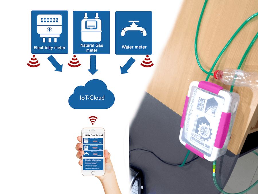 Utility Usages Monitoring System Based on Internet of Things