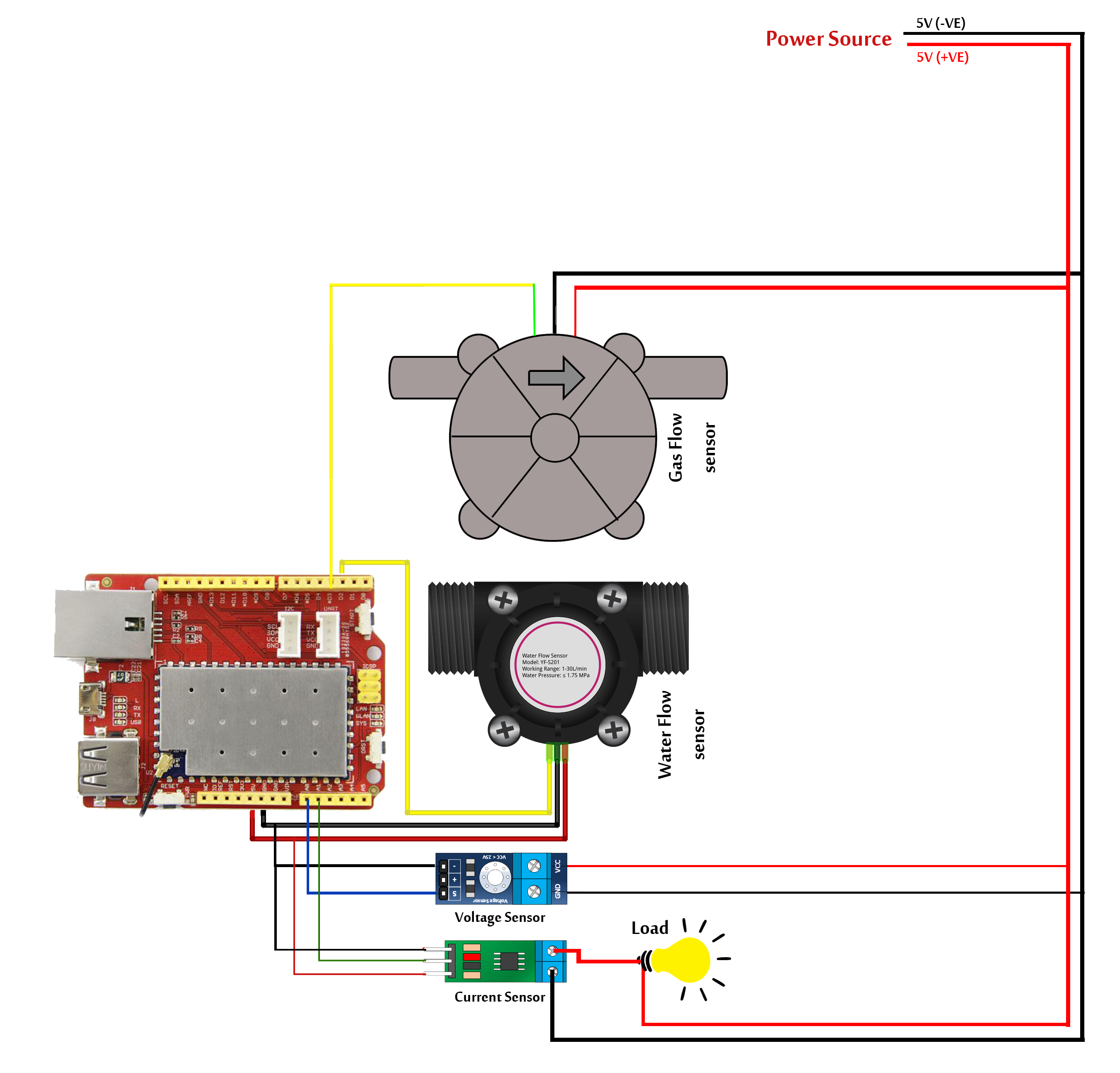 Utility Usages Monitoring System Based On Internet Of Things Currentsensorcircuitjpg Circuit Diagram Mzbubcluix