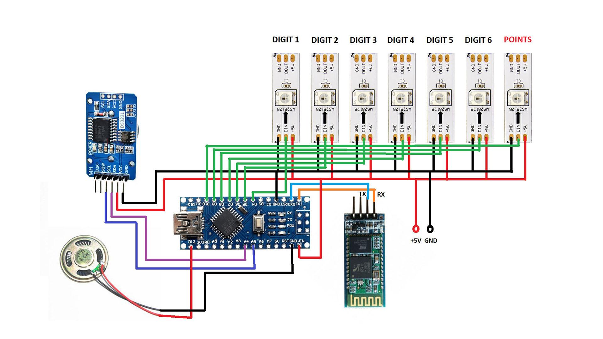Circuit dcp9kmzmg3