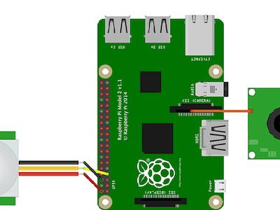 Raspberry Pi Home Security System with Camera and PIR Sensor
