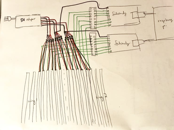 Sketch of the wiring diagram