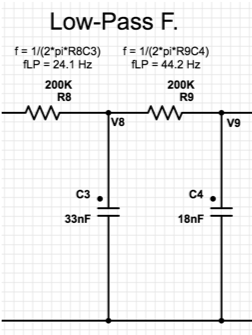 Figure 6 - Low-pass filter circuitry.