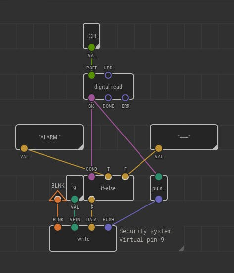 Security system program