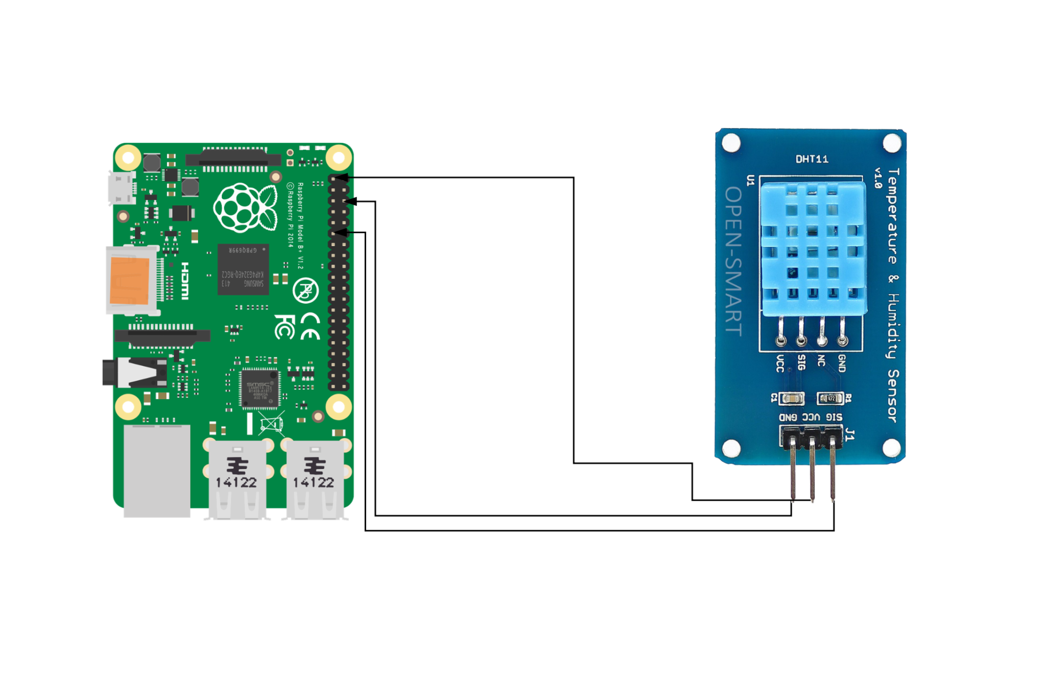 Raspberry Pi Based Iot Project Connecting Dht11 Sensor Wiringpi Html And Connection Diagram