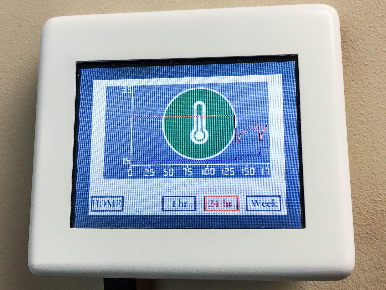 Temperature & Humidity Data Logging