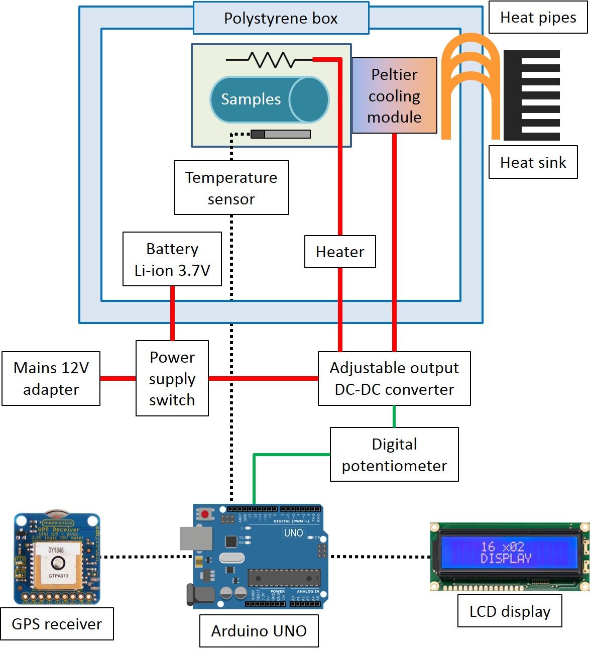 Circuitdiagram ngvanlqhhc