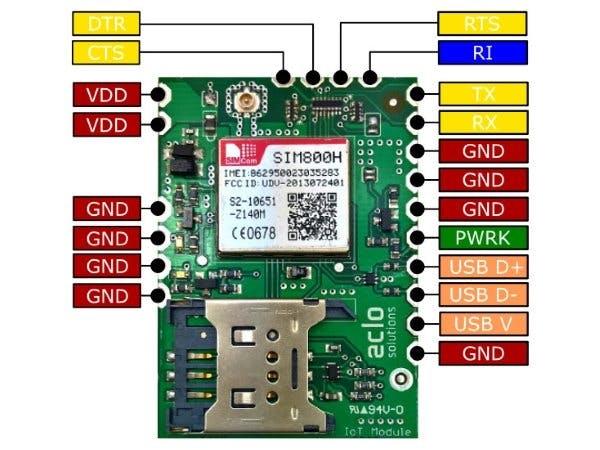 Sending a MMS with SIM800H and nanoFramework