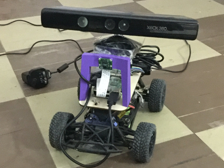 Smart Office ِAssistant A. I Robots Network