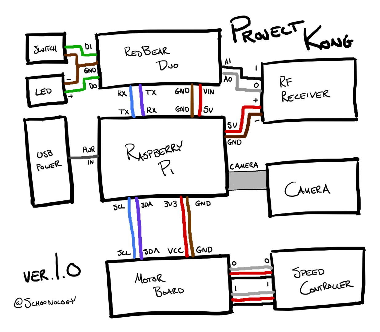 Kong schematic 1rvu13k7mm