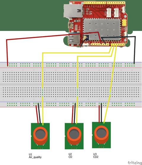 Gas Sensing device