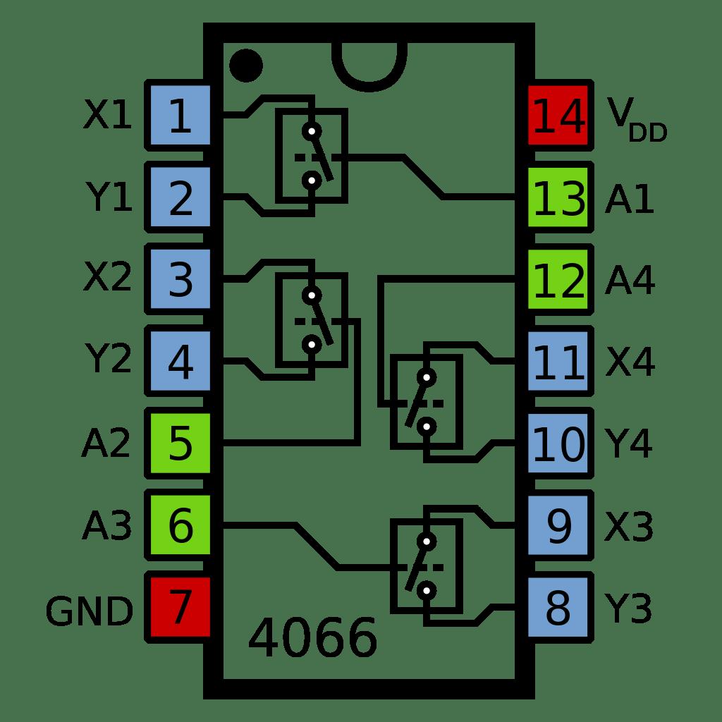 4066 IC