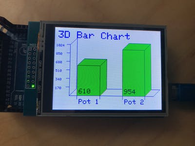 TFT Graphing: 3D Bar Charts
